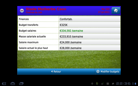 football manager budget
